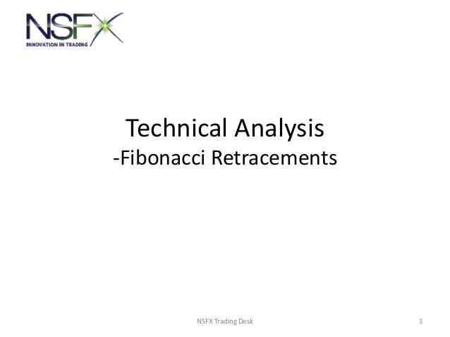 Technical Analysis -Fibonacci Retracements 1NSFX Trading Desk