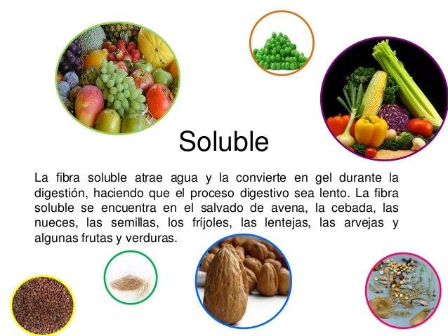 La fibra - Alimentos que tienen fibra ...
