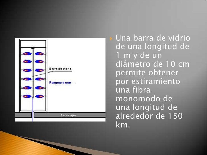 Fibra ptica - Barras de fibra de vidrio ...