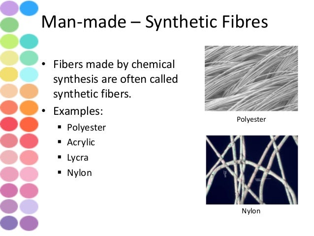 Natural Vs Synthetic Fibers