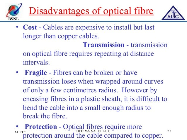 essay fiber optic cables 4a campus network is planning to install fiber-optic cables to replace outdated  we will write a custom essay sample on fiber optics specifically for you  for.
