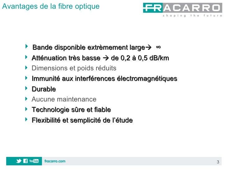 Fibre optique - Avantage de la fibre optique ...