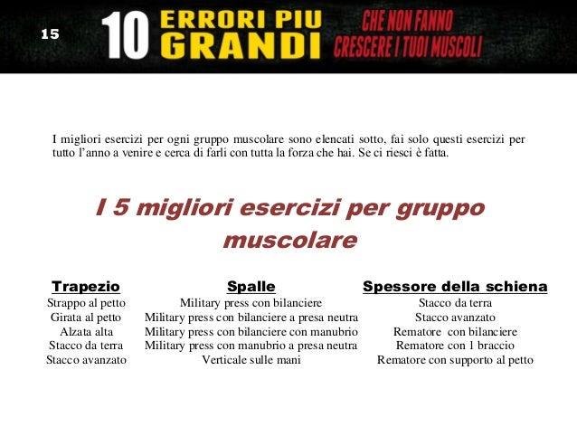 Camera Da Letto » i segreti della camera da letto pdf I Segreti ...