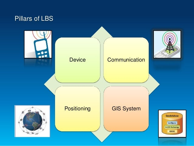 A comprehensive GIS platform for enabling Location Based Services (LBS) in india Slide 2