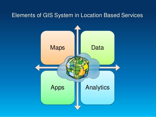 A comprehensive GIS platform for enabling Location Based Services (LBS) in india Slide 3