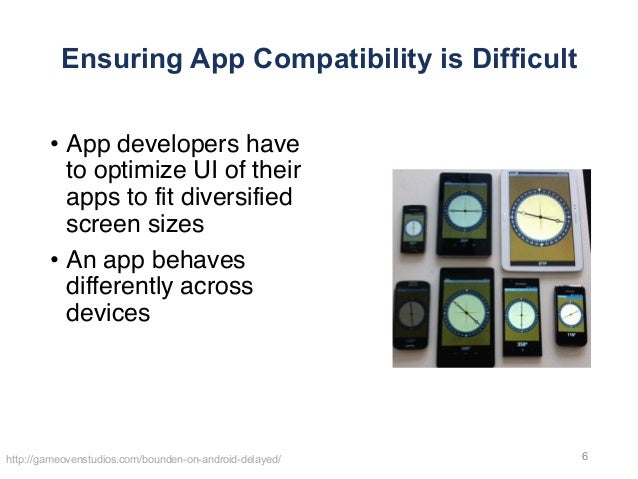 Csipsimple Android App