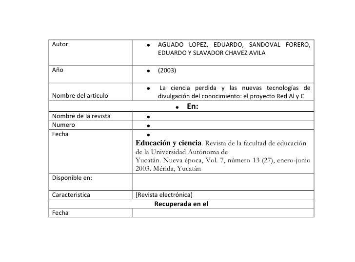 Autor                          AGUADO LOPEZ, EDUARDO, SANDOVAL FORERO,                                EDUARDO Y SLAVADOR C...