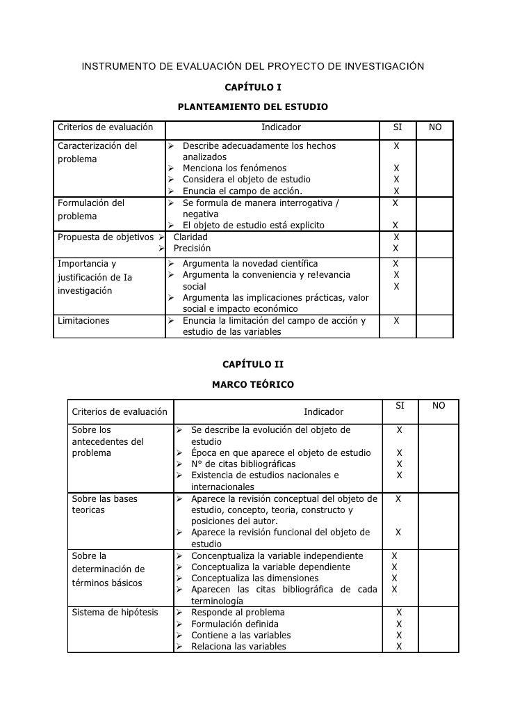 INSTRUMENTO DE EVALUACIÓN DEL PROYECTO DE INVESTIGACIÓN                                            CAPÍTULO I             ...
