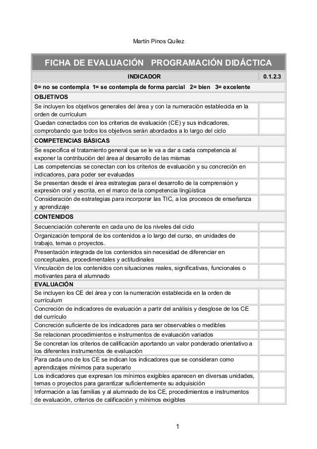 Martín Pinos QuílezFICHA DE EVALUACIÓN PROGRAMACIÓN DIDÁCTICAINDICADOR 0.1.2.30= no se contempla 1= se contempla de forma ...