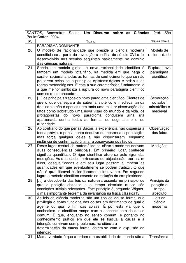 SANTOS, Boaventura Sousa. Um Discurso sobre as Ciências. 2ed. São Paulo:Cortez, 2004.  P.  Texto  Palavra chave  PARADIGMA...