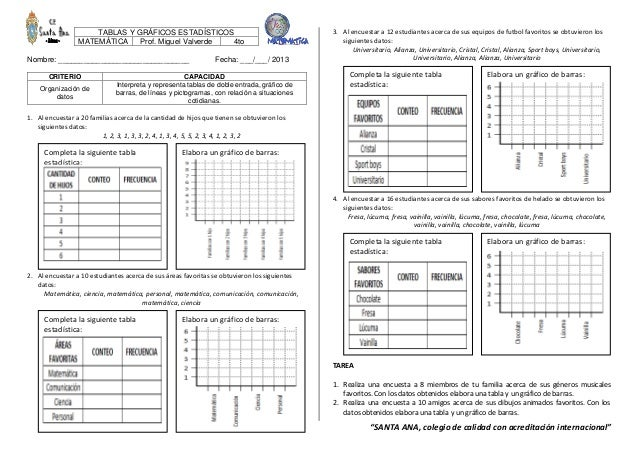 TABLAS Y GRÁFICOS ESTADÍSTICOS MATEMÁTICA Prof. Miguel Valverde 4to Nombre: _______________________________ Fecha: ___/___...