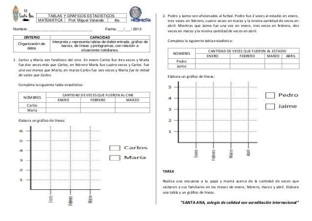 Ficha de trabajo gráficos estadísticos