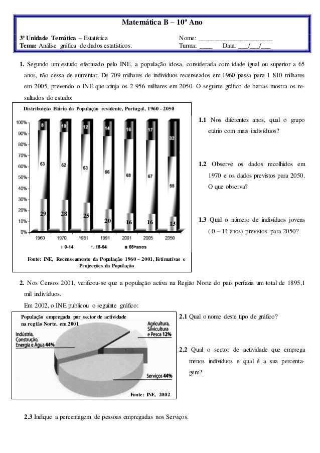 Matemática B – 10º Ano 3ª Unidade Temática – Estatística Tema: Análise gráfica de dados estatísticos.  Nome: _____________...