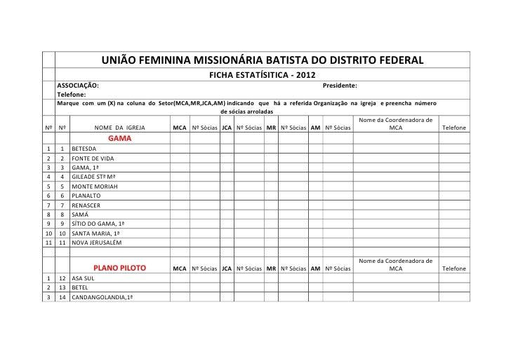UNIÃO FEMININA MISSIONÁRIA BATISTA DO DISTRITO FEDERAL                                                   FICHA ESTATÍSITIC...