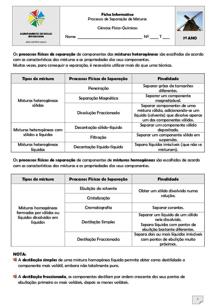 Ficha Informativa                                        Processos de Separação de Misturas                               ...