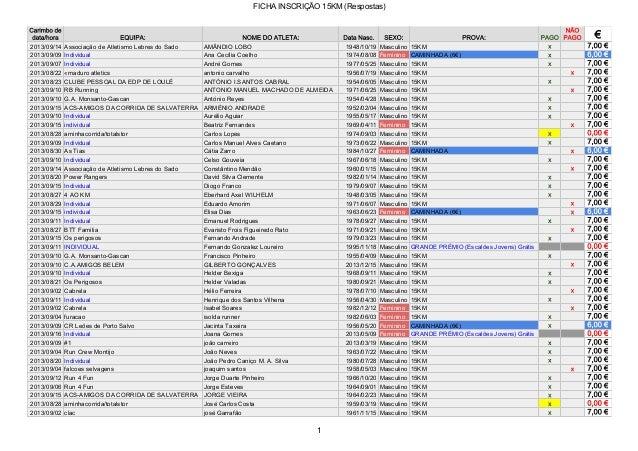 2013/09/14 Associação de Atletismo Lebres do Sado AMÂNDIO LOBO 1948/10/19 Masculino 15KM x 7,00 € 2013/09/09 Individual An...