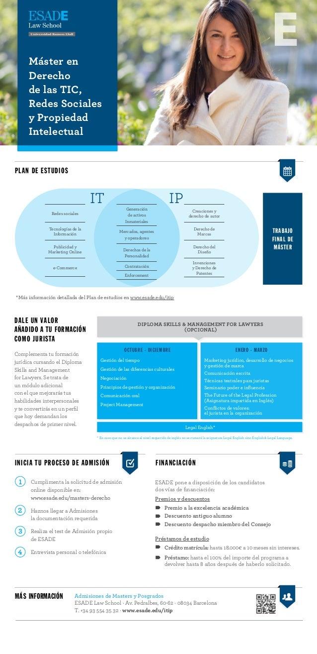 Máster en Derecho de las TIC, Redes Sociales y Propiedad Intelectual PLAN DE ESTUDIOS Cumplimenta la solicitud de admisión...