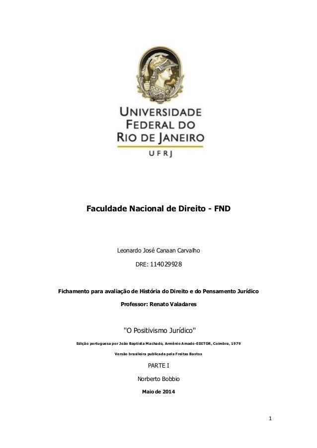 1 Faculdade Nacional de Direito - FND Leonardo José Canaan Carvalho DRE: 114029928 Fichamento para avaliação de História d...