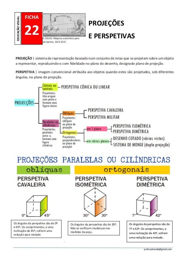 profruialmeida@gmail.com PROJEÇÃO | sistema de representação baseado num conjunto de retas que se projetam sobre um objeto...