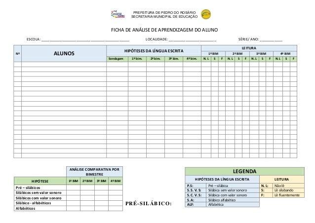 PREFEITURA DE PEDRO DO ROSÁRIO SECRETARIA MUNICIPAL DE EDUCAÇÃO FICHA DE ANÁLISE DE APRENDIZAGEM DO ALUNO ESCOLA: ________...
