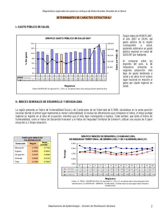 Ficha de Datos Regional Slide 2