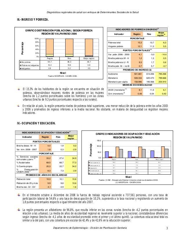 Ficha de Datos Regional Slide 3