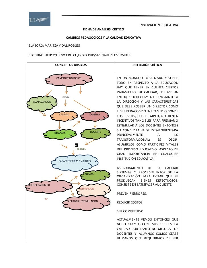 INNOVACION EDUCATIVA                                          FICHA DE ANALISIS CRITICO                             CAMBIO...