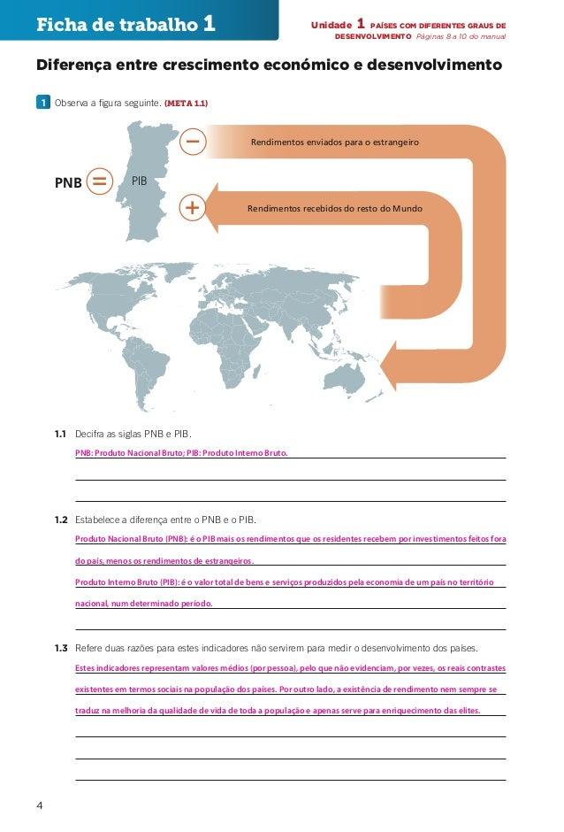 4 Ficha de trabalho 1 Diferença entre crescimento económico e desenvolvimento 1  Observa a figura seguinte. (META 1.1) ...