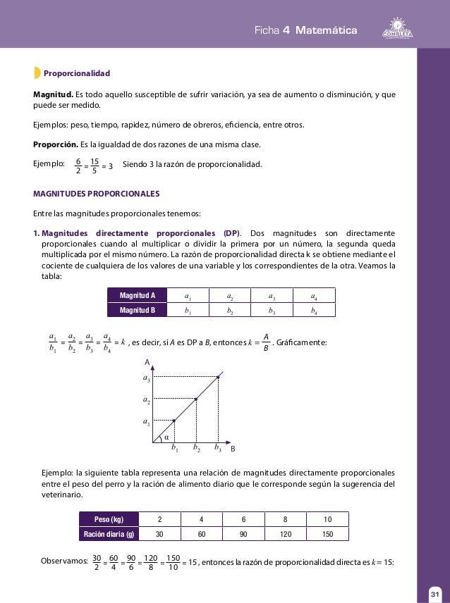 Único Velocidad De Matemáticas Perfora Las Hojas De Trabajo ...