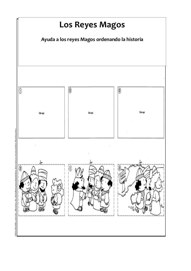 Atractivo Hojas De Trabajo De Secuenciación Historia Colección ...