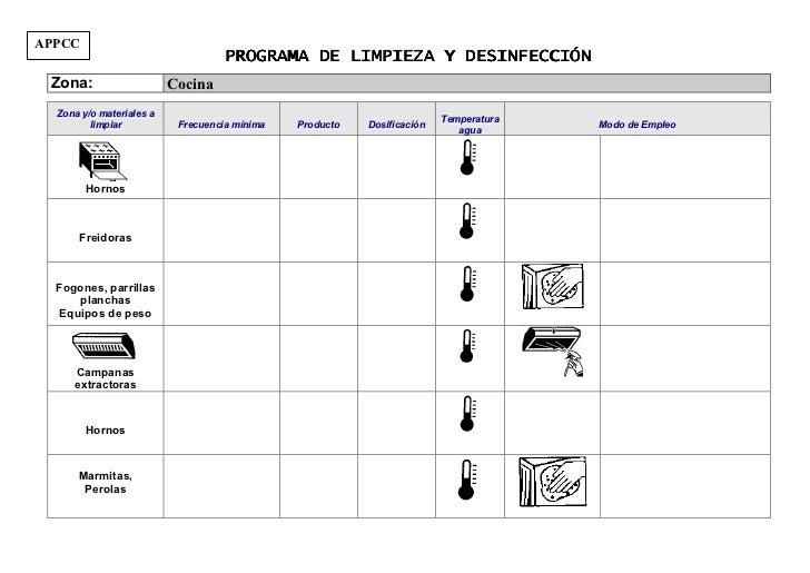 Fichas autocontrol appcc for Programa de cocina de la 1