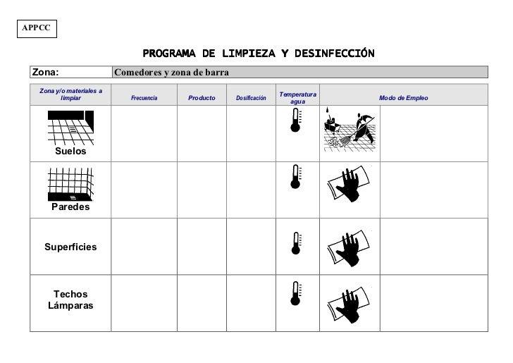 Fichas autocontrol appcc for Manual de limpieza y desinfeccion para una cocina
