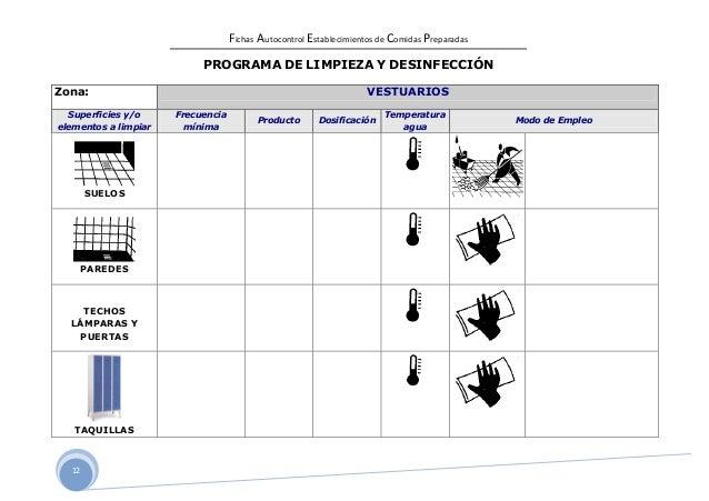 Fichas autocontrol comidas for Manual de limpieza y desinfeccion para una cocina