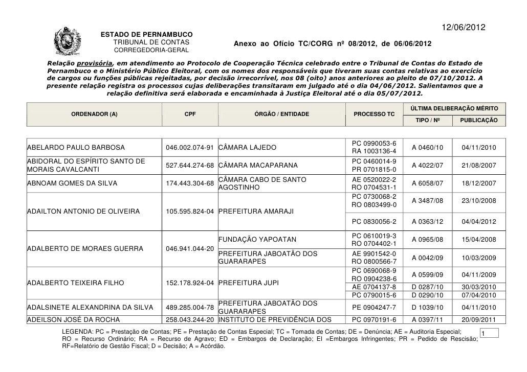 12/06/2012                    ESTADO DE PERNAMBUCO                       TRIBUNAL DE CONTAS                     Anexo ao O...