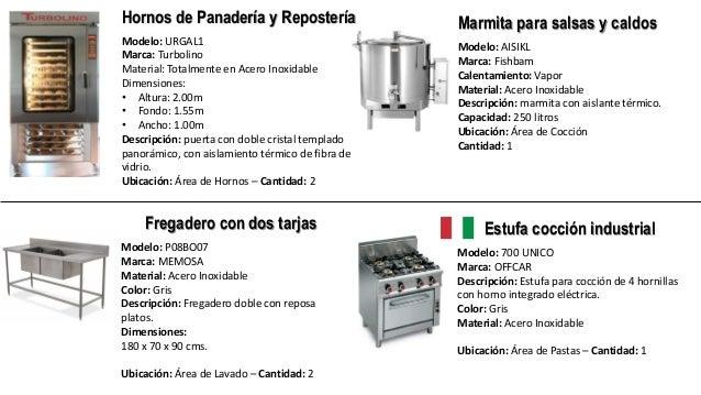 Cocina industrial italiana la cucina della nonna laura for Mobiliario y equipo de cocina para un restaurante pdf