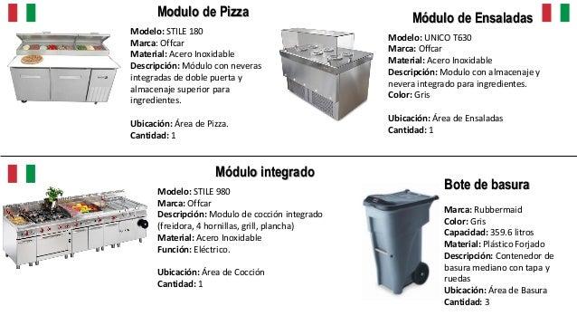 Cocina industrial italiana la cucina della nonna laura - Mobiliario cocina industrial ...