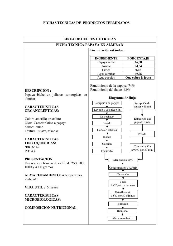 FICHAS TECNICAS DE  PRODUCTOS TERMINADOS<br />LINEA DE DULCES DE FRUTASFICHA TECNICA PAPAYA EN ALMIBARDESCRIPCION :Papaya ...