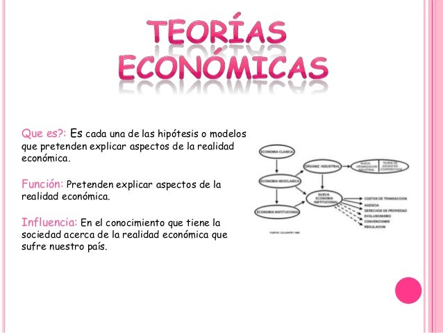 Que es?: Es cada una de las hipótesis o modelos que pretenden explicar aspectos de la realidad económica. Función: Pretend...