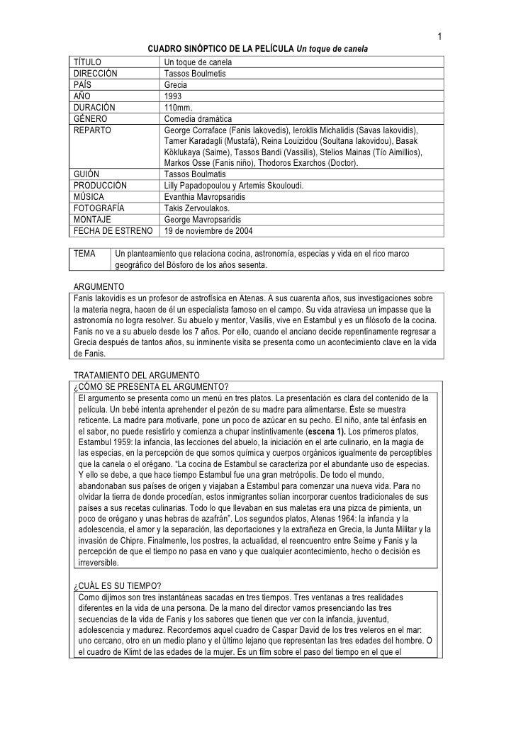 CUADRO SINÓPTICO DE LA PELÍCULA Un toque de canela<br />TÍTULOUn toque de canelaDIRECCIÓNTassos BoulmetisPAÍSGreciaAÑO1993...