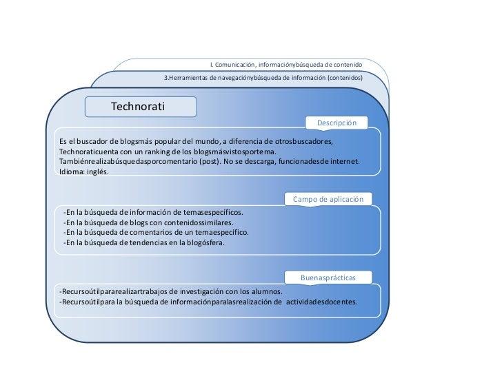 I. Comunicación, informaciónybúsqueda de contenido                             3.Herramientas de navegaciónybúsqueda de in...