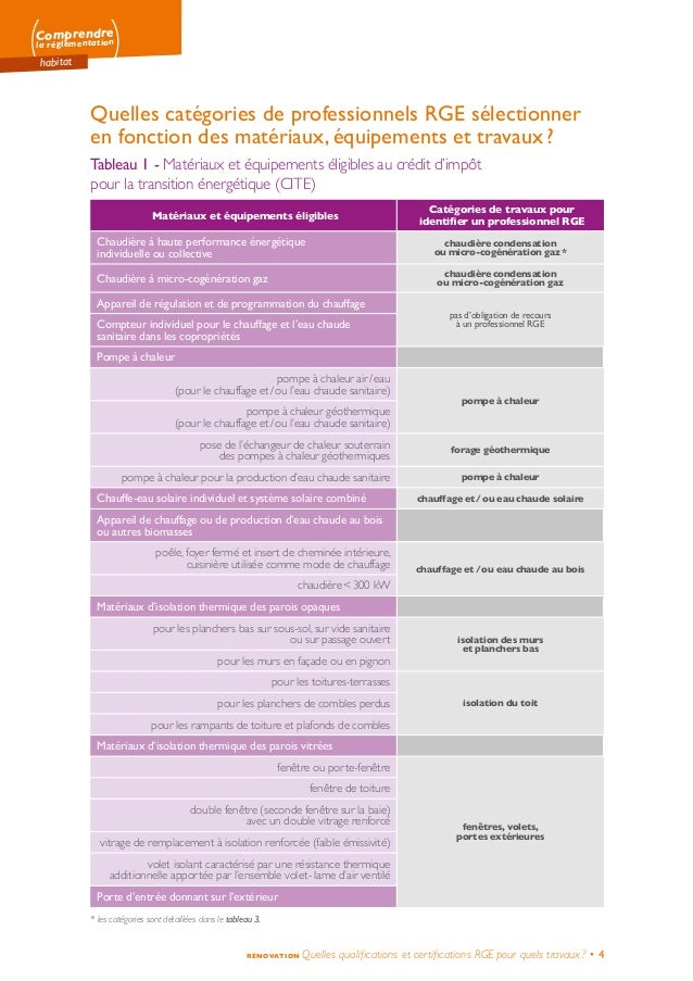 Comprendre la réglementation habitat RÉNOVATION Quelles qualifications et certifications RGEpour quels travaux? • 4 Quel...