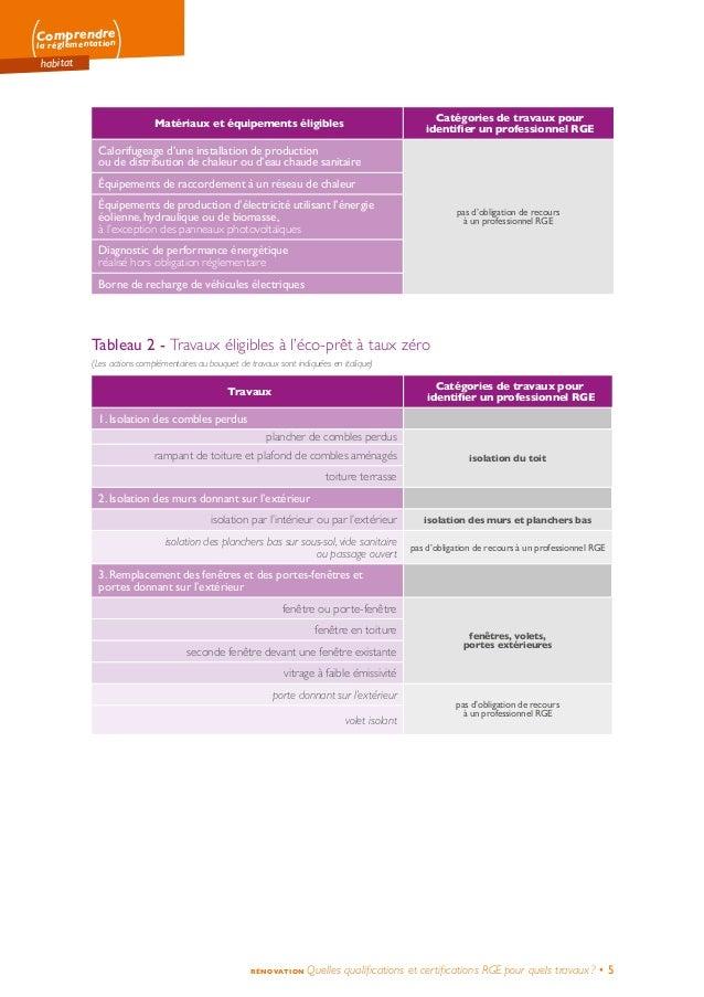 Comprendre la réglementation habitat RÉNOVATION Quelles qualifications et certifications RGEpour quels travaux? • 5 Maté...