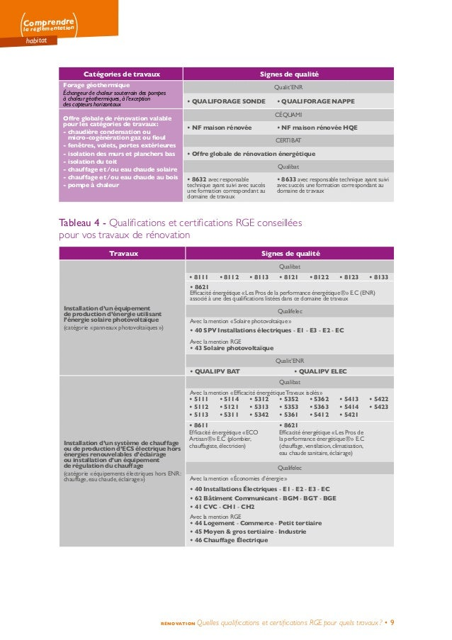 Comprendre la réglementation habitat RÉNOVATION Quelles qualifications et certifications RGEpour quels travaux? • 9 Trav...
