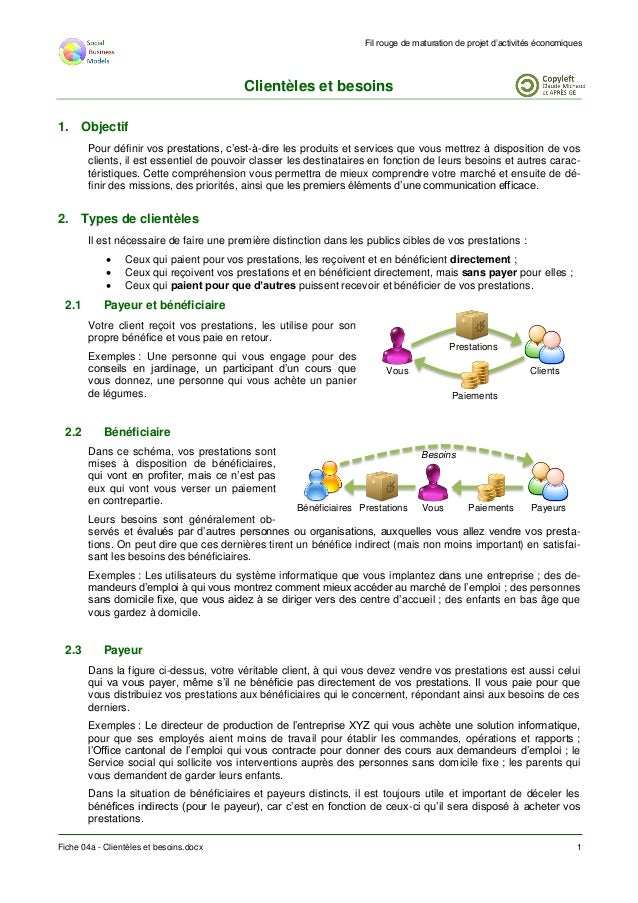 Fil rouge de maturation de projet d'activités économiques Fiche 04a - Clientèles et besoins.docx 1 Clientèles et besoins 1...