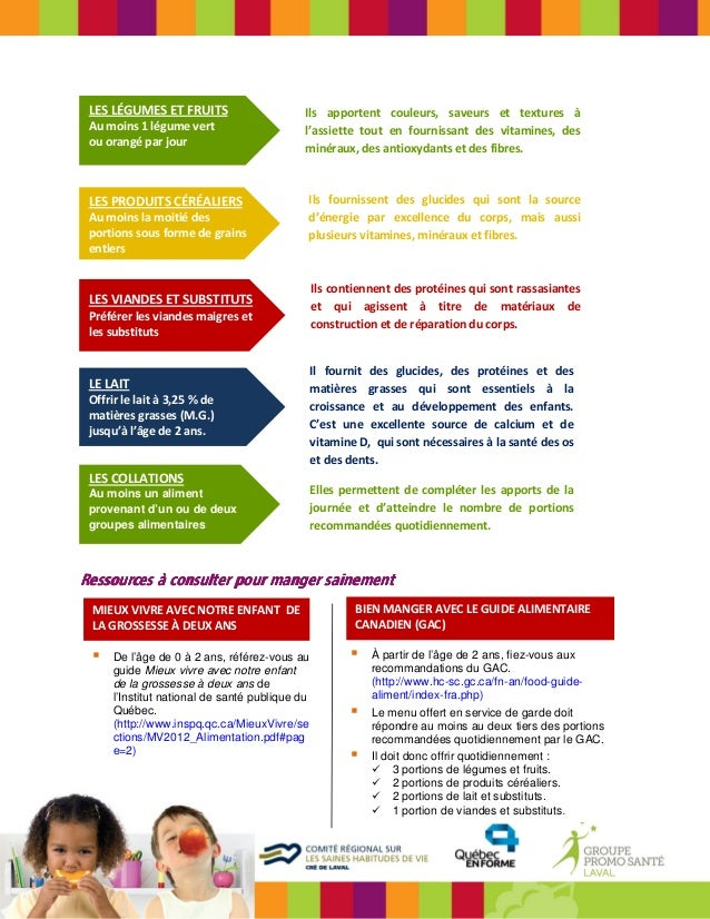hc sc gc ca guide alimentaire