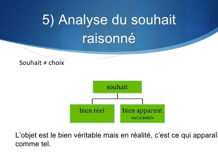 5) Analyse du souhait raisonné Souhait ≠ choix L'objet est le bien véritable mais en réalité, c'est ce qui apparaît  comme...