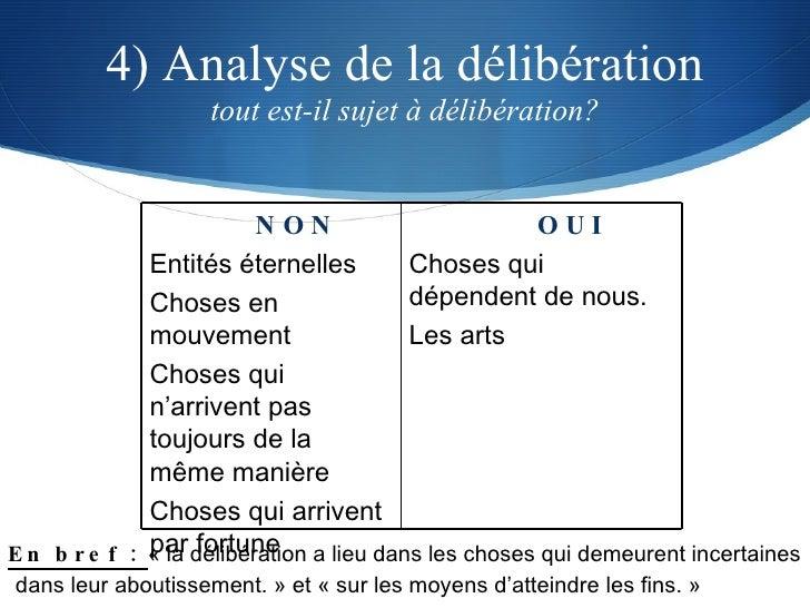 4) Analyse de la délibération tout est-il sujet à délibération? En bref :  «la délibération a lieu dans les choses qui de...
