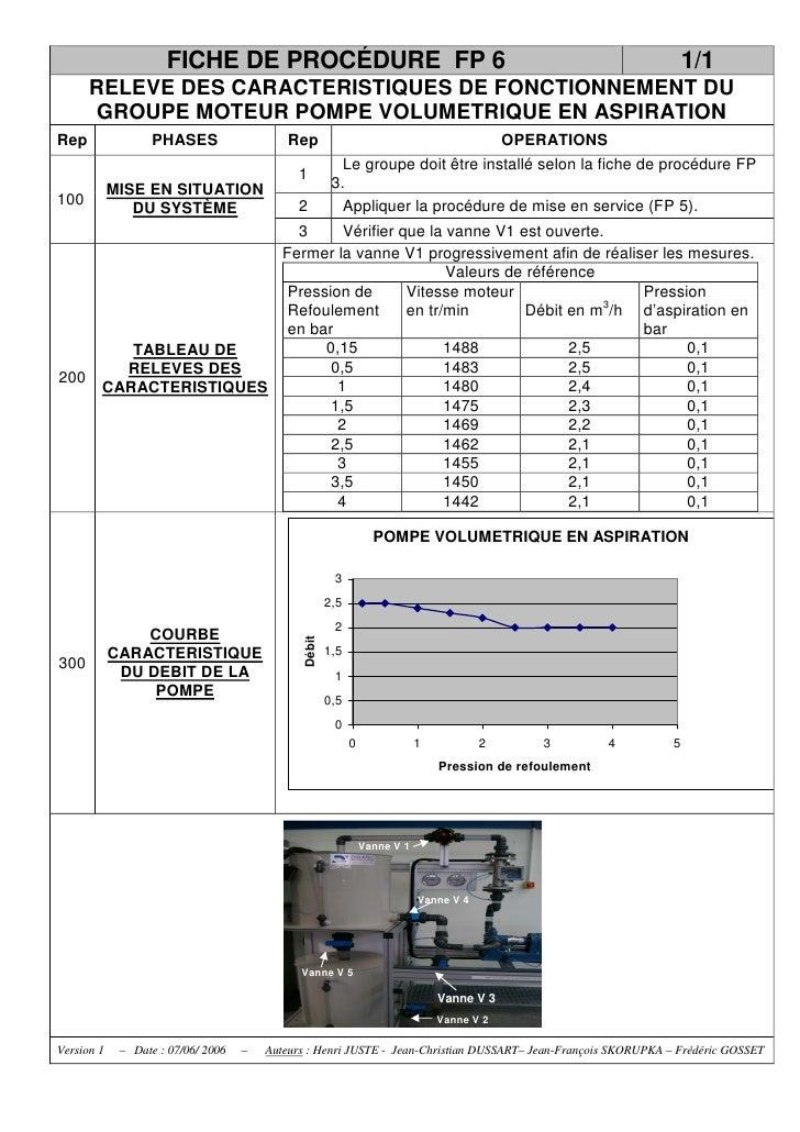 FICHE DE PROCÉDURE FP 6                                                                        1/1       RELEVE DES CARACT...