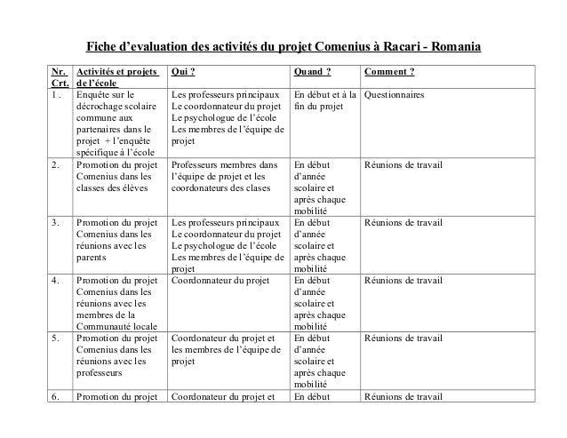 Fiche d'evaluation des activités du projet Comenius à Racari - Romania  Nr.  Crt.  Activités et projets  de l'école  Qui ?...