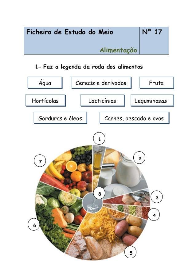 1- Faz a legenda da roda dos alimentos Ficheiro de Estudo do Meio Alimentação Nº 17 Água Cereais e derivados Fruta Lacticí...
